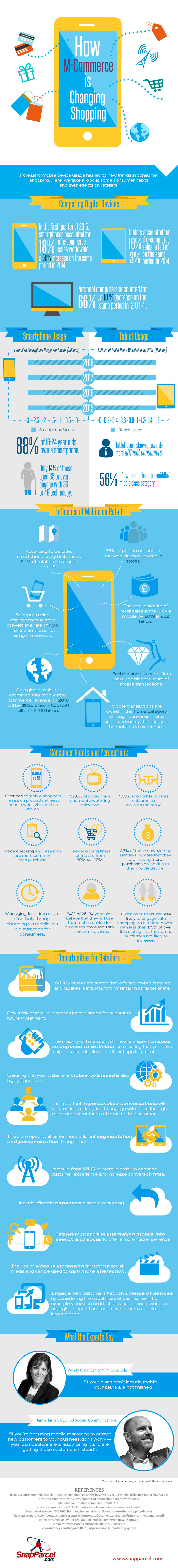 M-Commerce-is-Transforming-Retail-Infographic