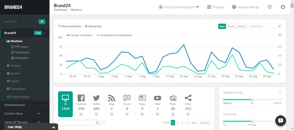 brand24 dashboard with mentions