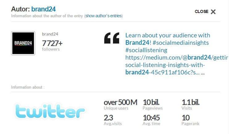 social media author stats