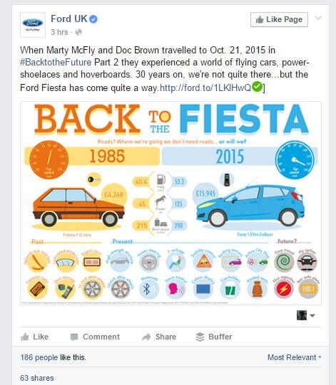 ford fiesta back to the future real time marketing