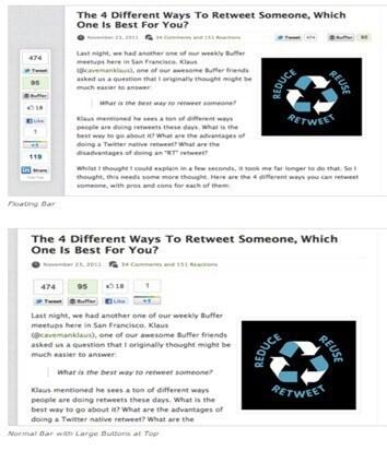 Popular Social Media Sharing Plugins of WordPress