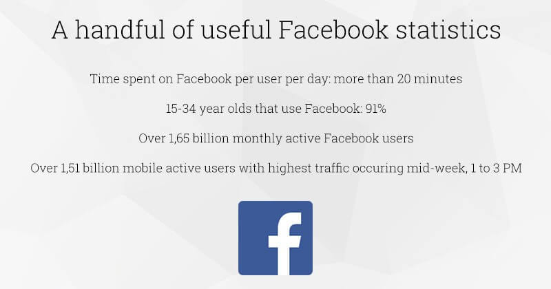 facebook statistics for b2b companies