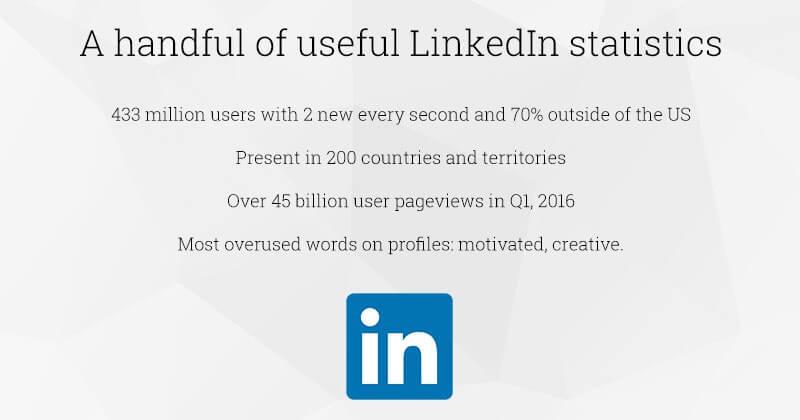 linkedin statistics for b2b companies