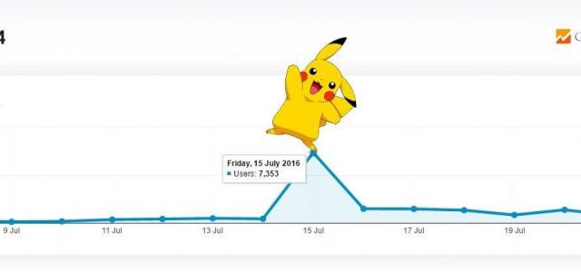 CASE STUDY: How We Increased Our Monthly Blog Traffic by 136% with One Blog Post (and Pikachu)