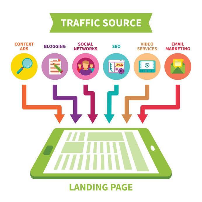 Source of traffic