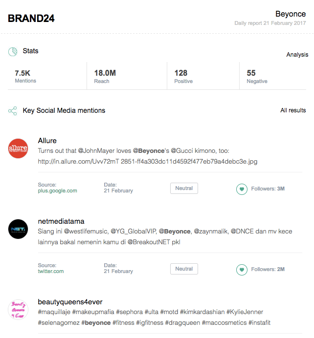 Mentions in email notification in Brand24, a Google Alerts alternative