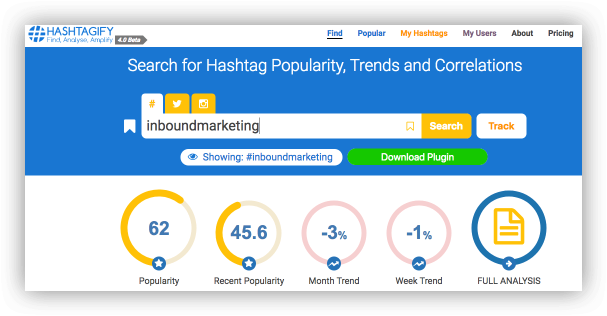 The Best Free Tools to Monitor Hashtag Performance | Brand24 Blog