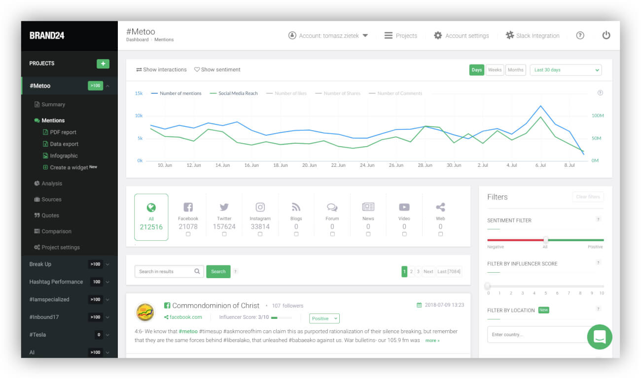 Dashboard of Brand24, a tool that offers free hashtag tracking in trial period