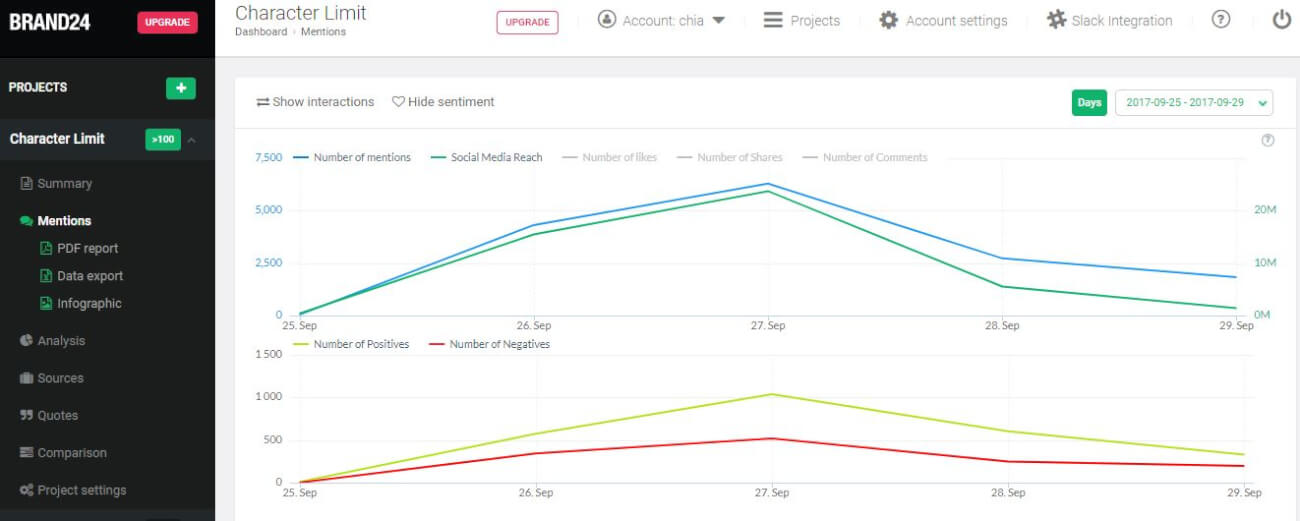 How Twitter's change will affect your Twitter stats