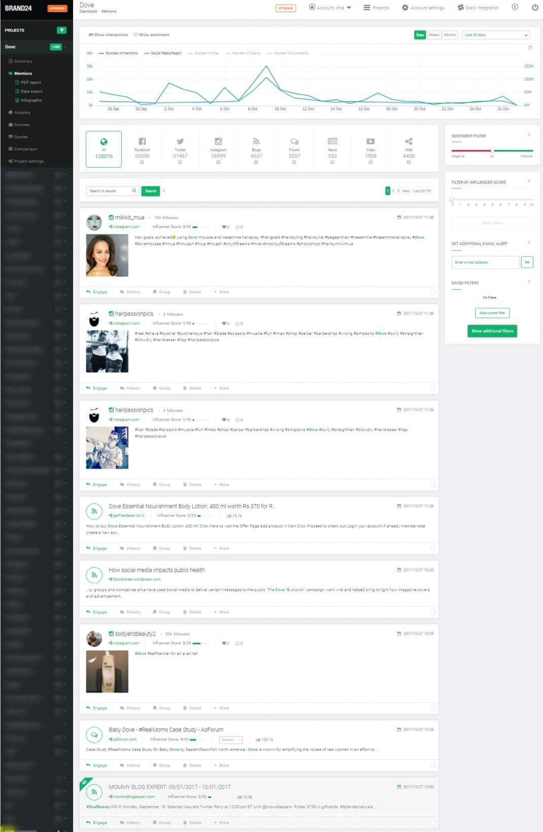 Social listening for customer feedback