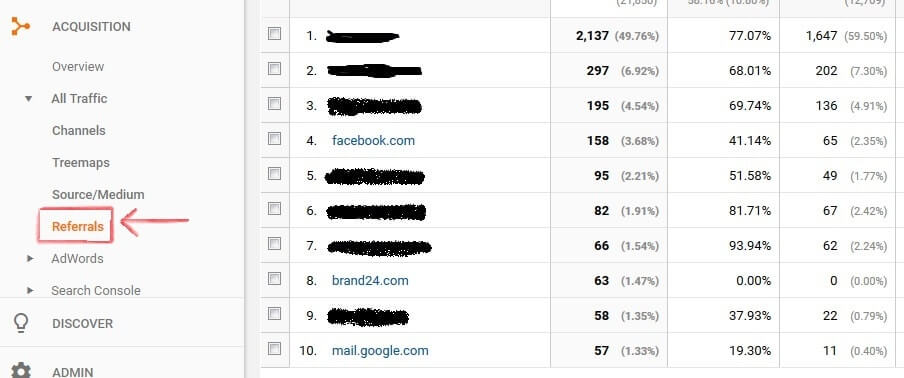 Referral traffic in Google Analytics