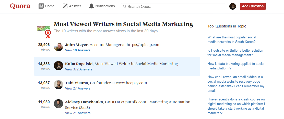 A list of most viewed writers in social media marketing category on Quora.