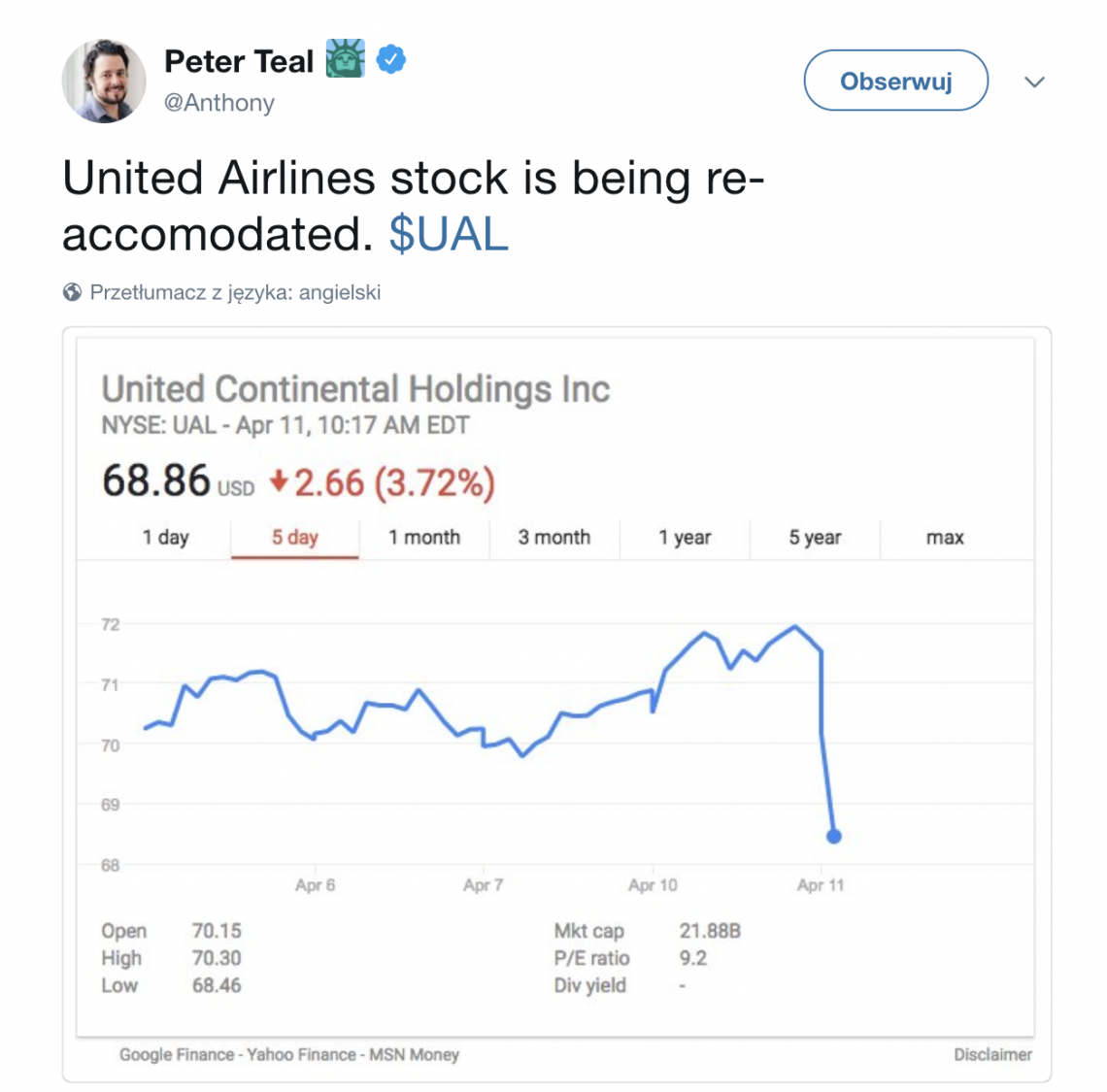 descripition of drop of shares prices of United Airlines after one of the passengers was dragged out of the plane