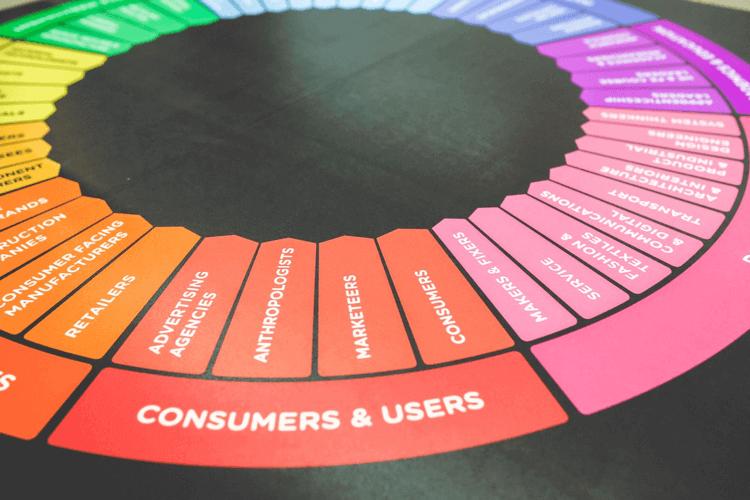 marketing colour wheel