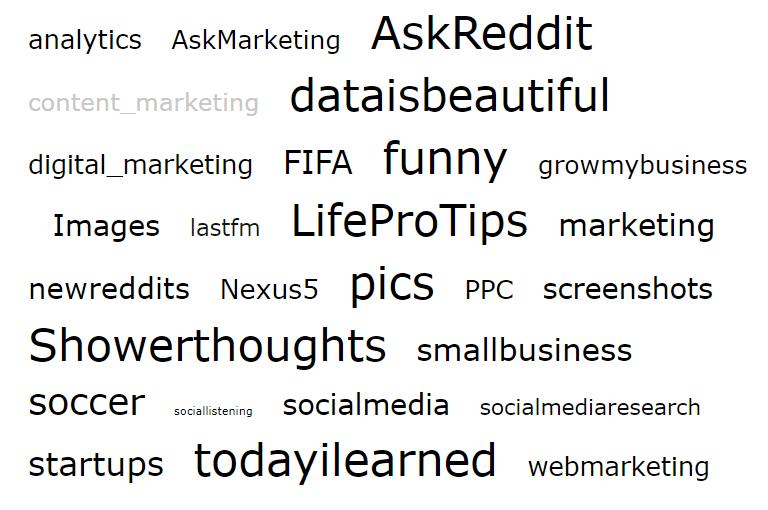 A word cloud of subreddits