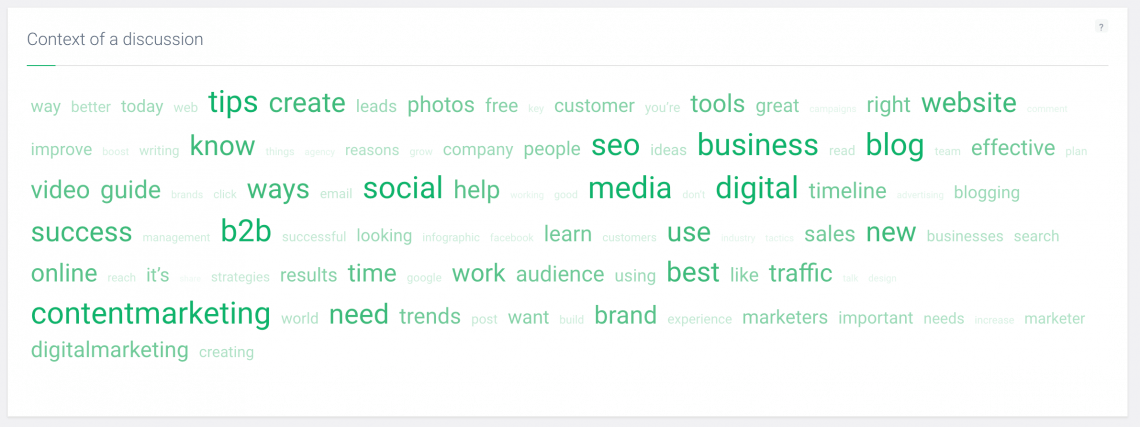 screenshot of context of discussion from brand24 dashboard all the words that are associated with keywords