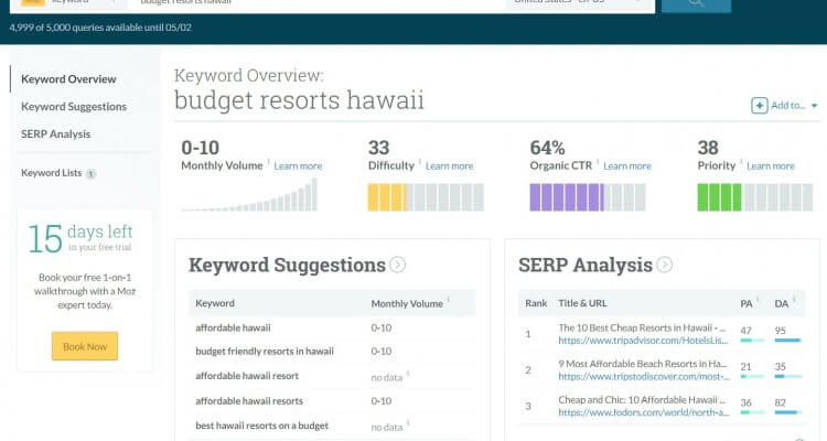 Keyword Overview page from Moz Keyword Research Tool