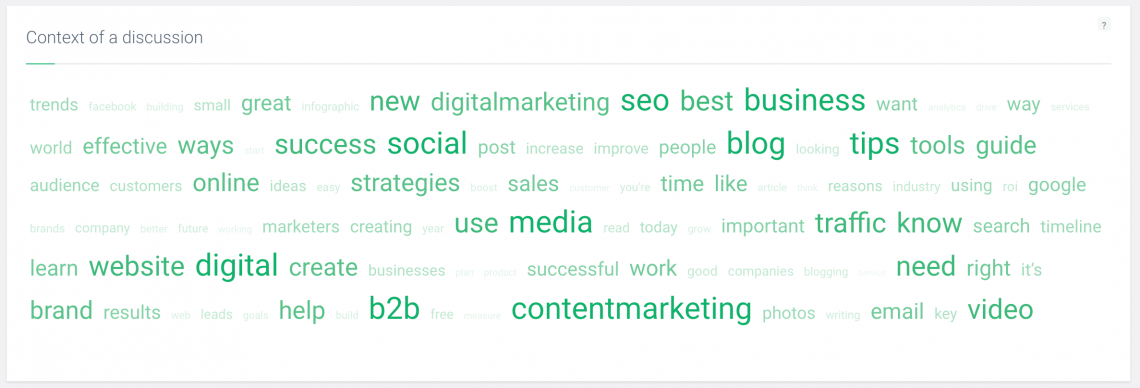 print screen of context of discussion from Brand24; all the words that are used in search with chosen keyword