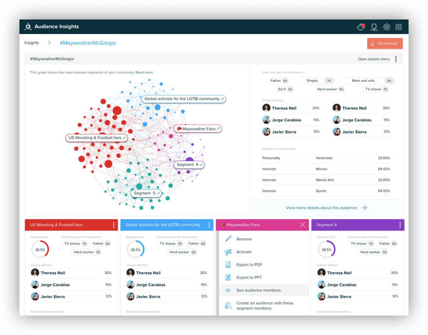 Screenshot from Audiense, one of the best social media analytics tools