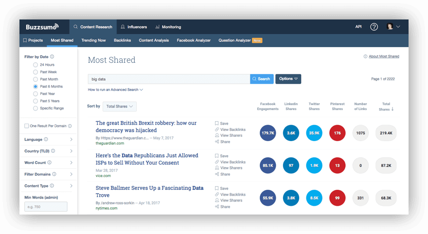 Screenshot from Buzzsumo, one of the best social media analytics tools