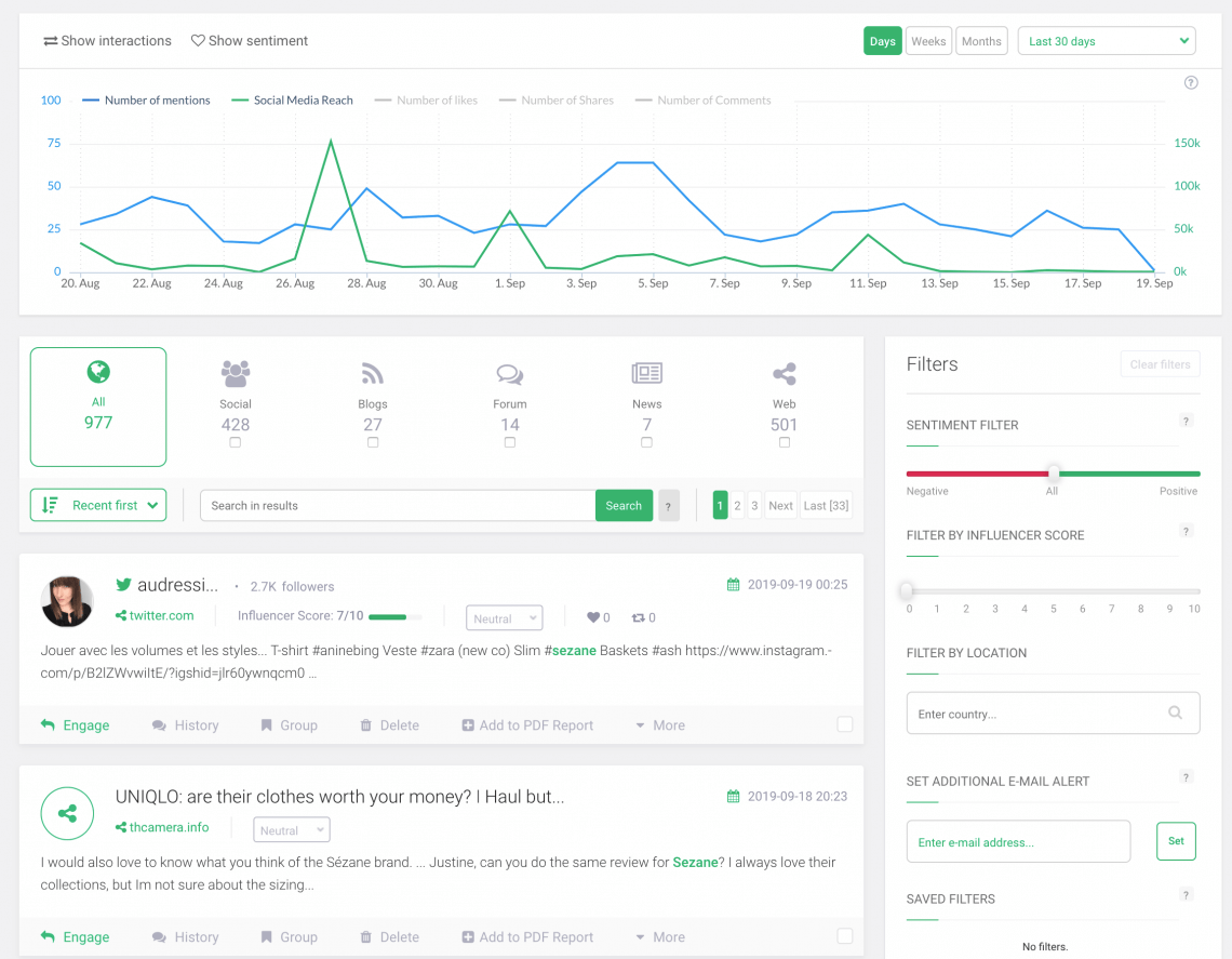 Brand24 dashboard showing mentions a fashion brand can react to