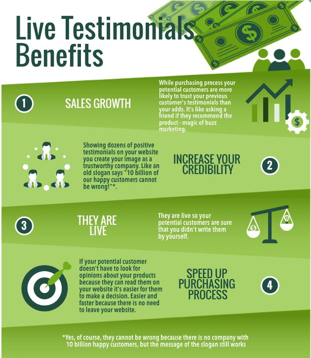Customer live testimonials benefits