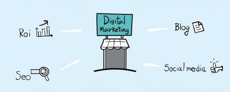 A drawing presenting different digital marketing solutions