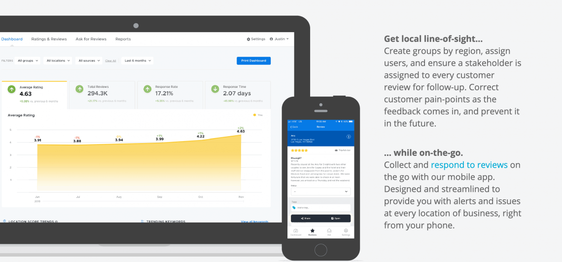 print screen of Review Trackers, a brand reputation monitoring tool