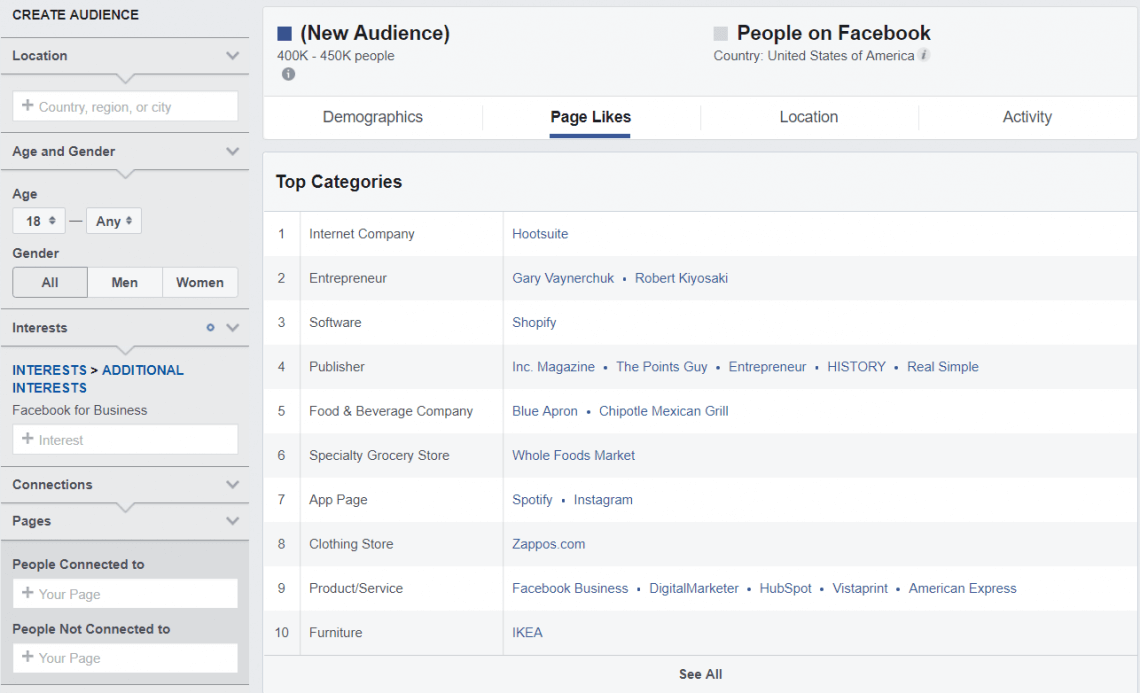 Facebook Audience Insights: Facebook for Business