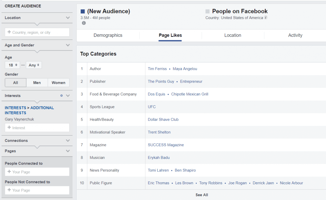 Facebook Audience Insights; Gary Vaynerchuk interests
