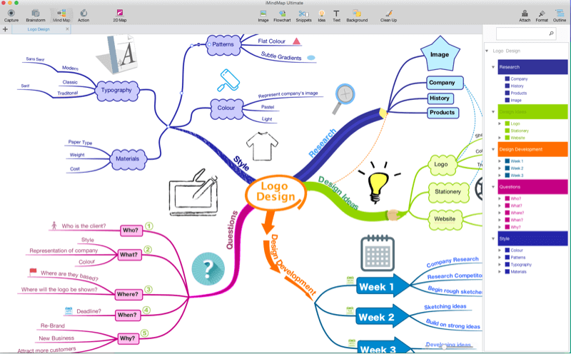 A screenshot of a PR tool called iMindMap