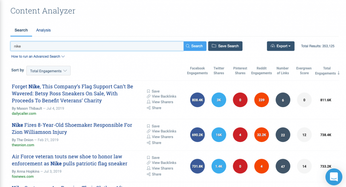 print screen from BuzzSumo, a top brand monitoring tool