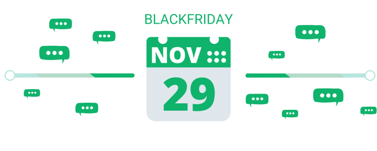 The Before During And After Black Friday Plan Brand24 Blog