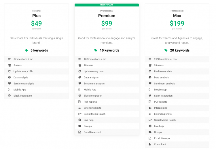 print screen showing the costs of media monitoring