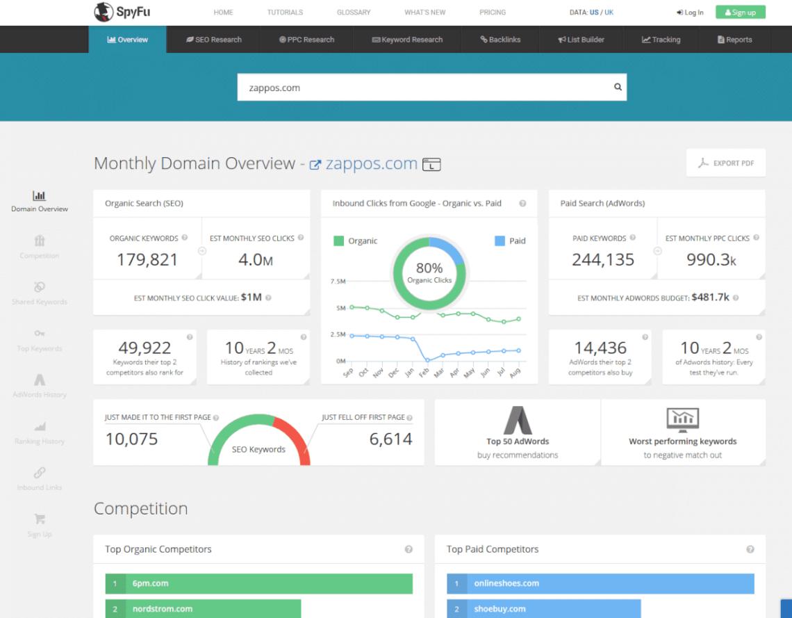dashboard of Spyfu, competitor analysis tool