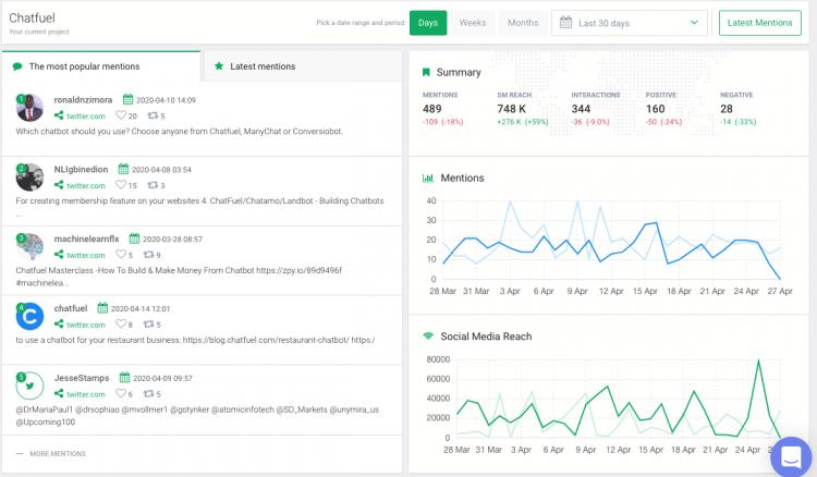print screen showing a digital marketing solution, a media monitoring tool