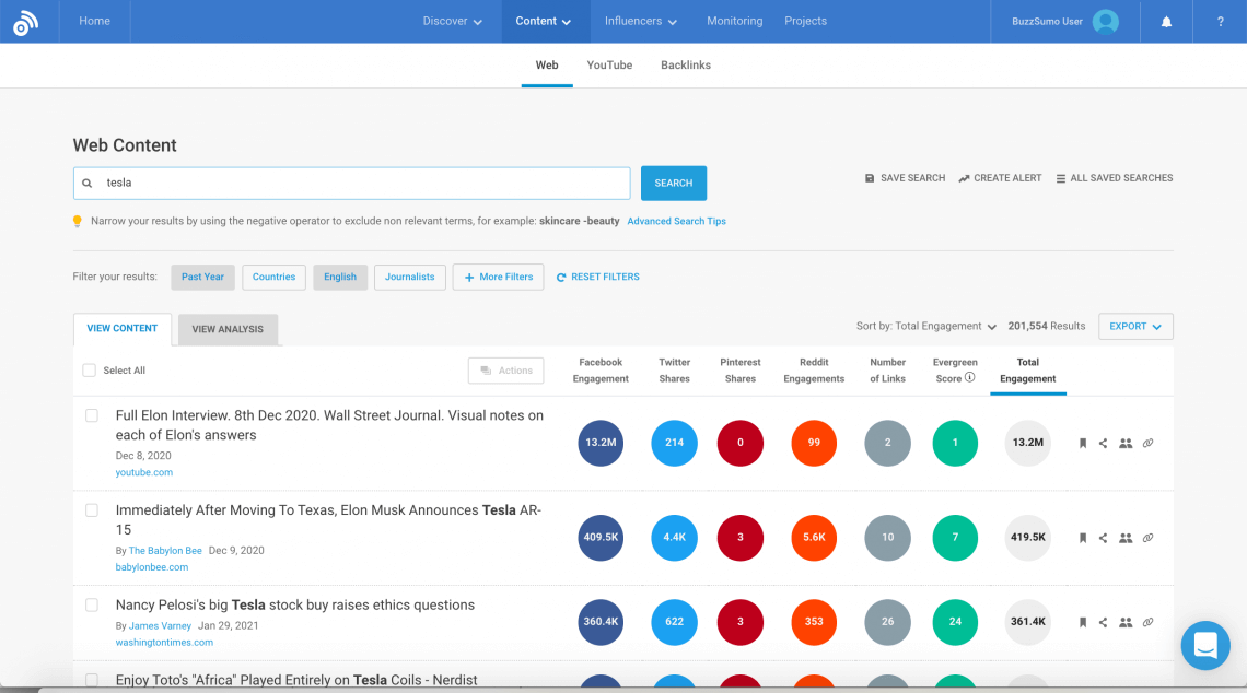 A screenshot from Buzzsumo showing collected mentions
