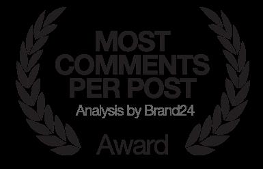 Most comments per post