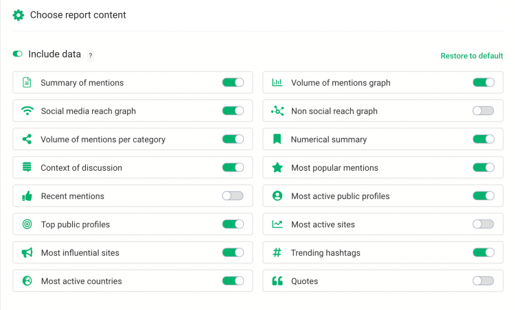 print screen showing the data you can include in your media monitoring report