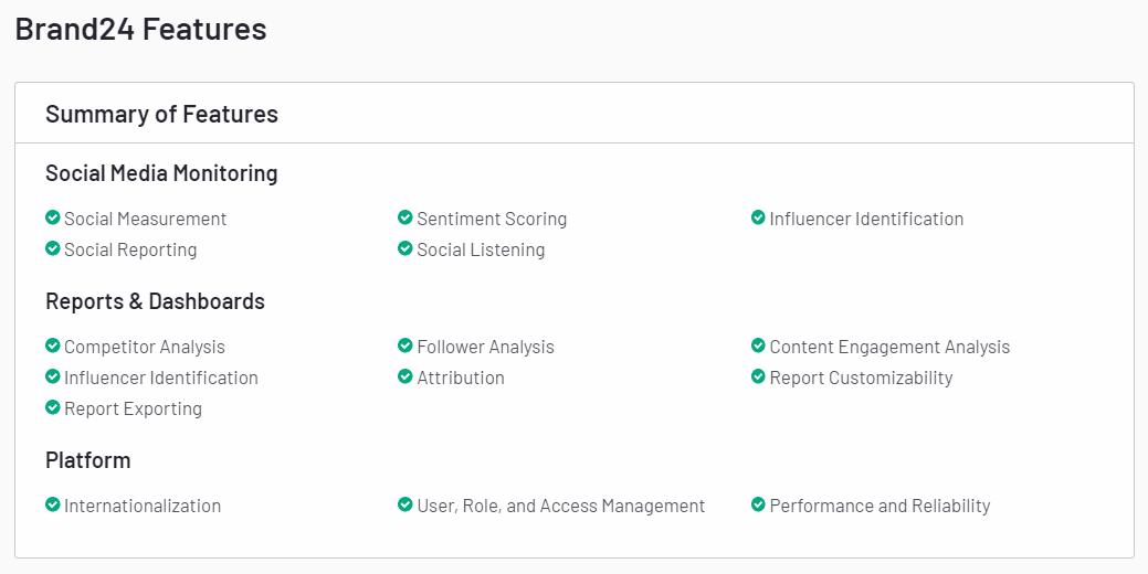 A screenshot of Brand24 features