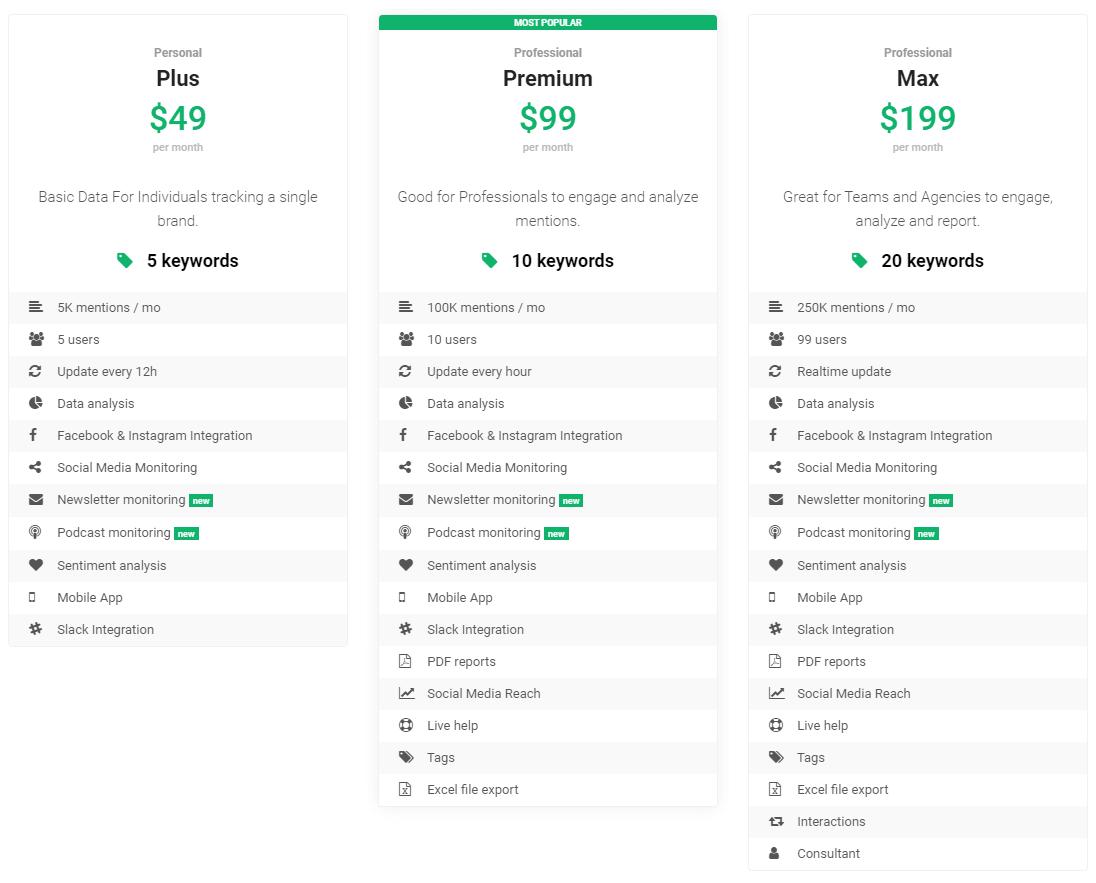 Brand24 pricing