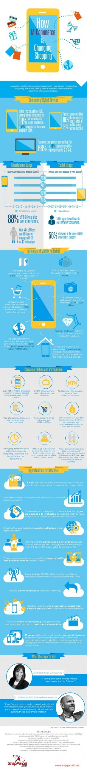 M-Commerce is Transforming Retail Infographic
