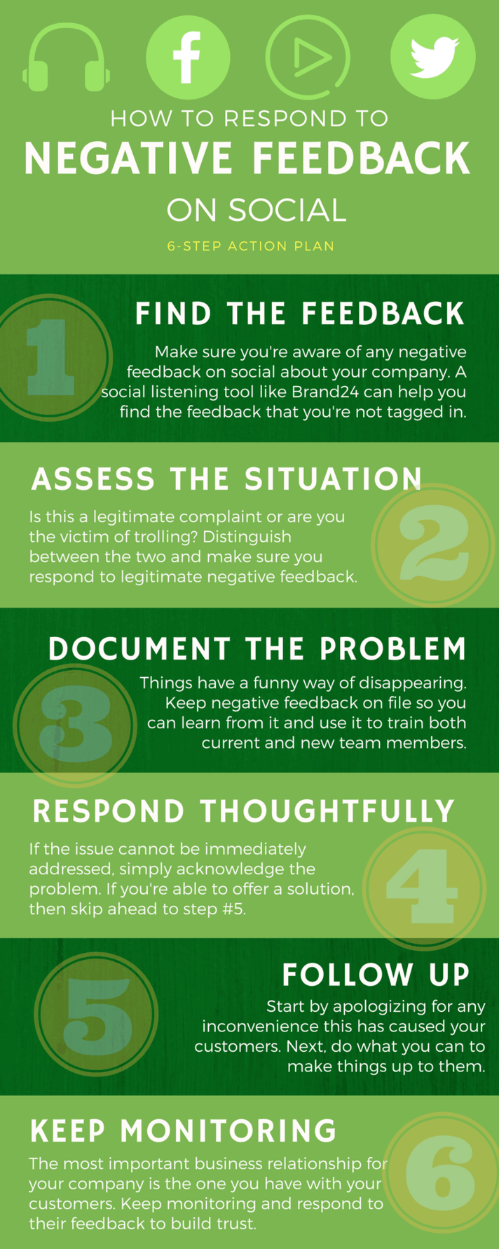 how to respond to negative feedback on social