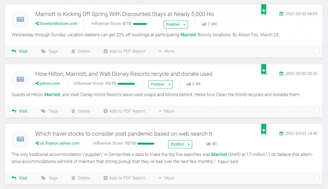A screenshot of mentions