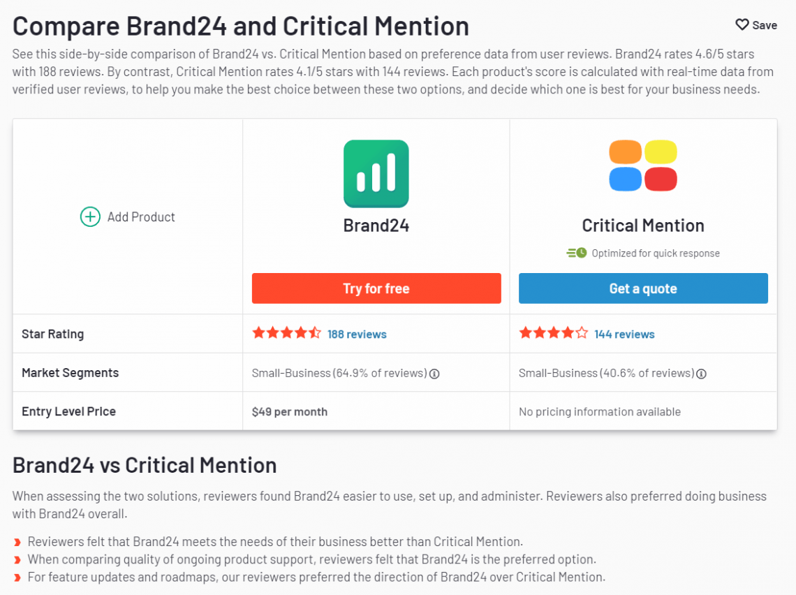 Brand24 and Critical Mention Reviews