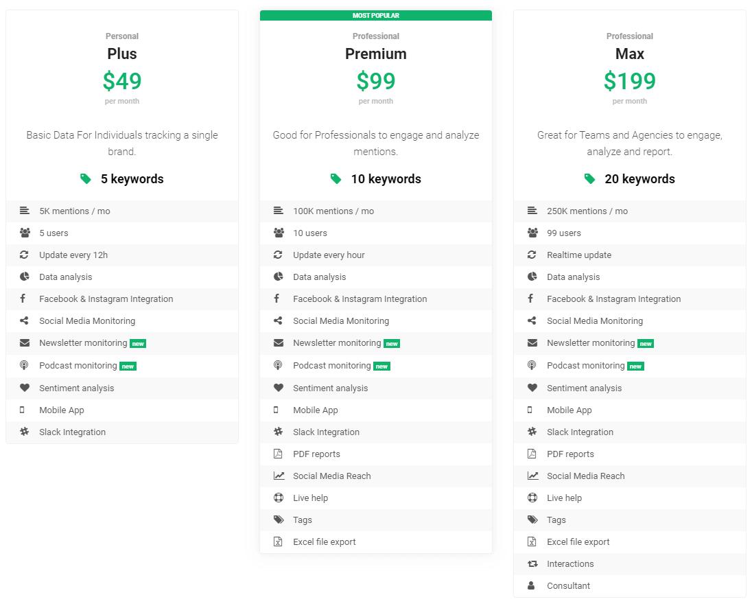 A screenshot showing Brand24 Pricing