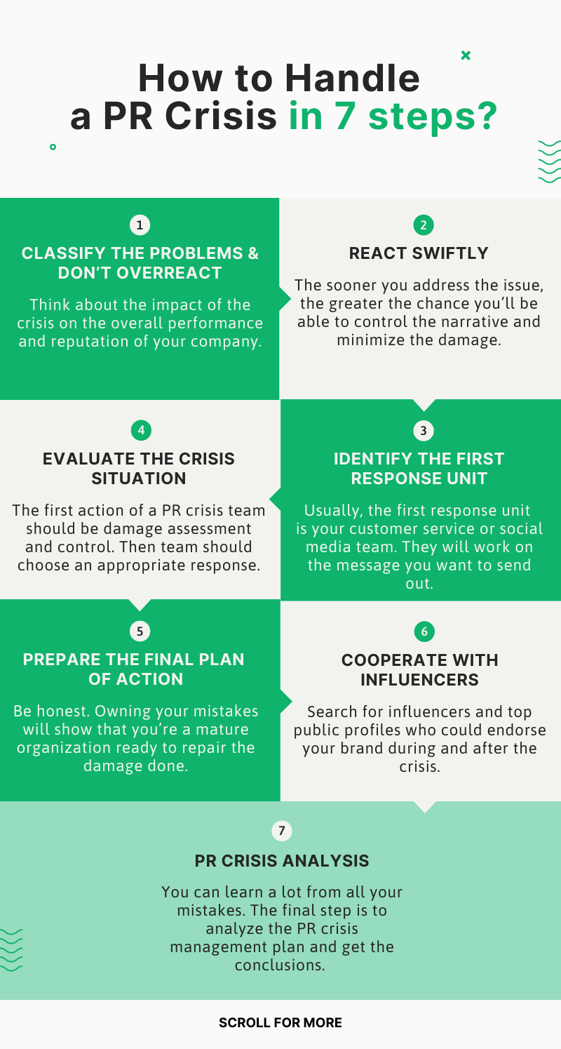 How to handle the PR crisis? Infographic