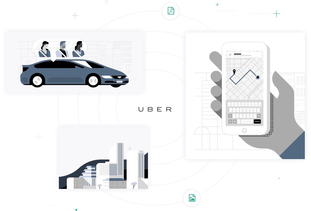Uber Graph