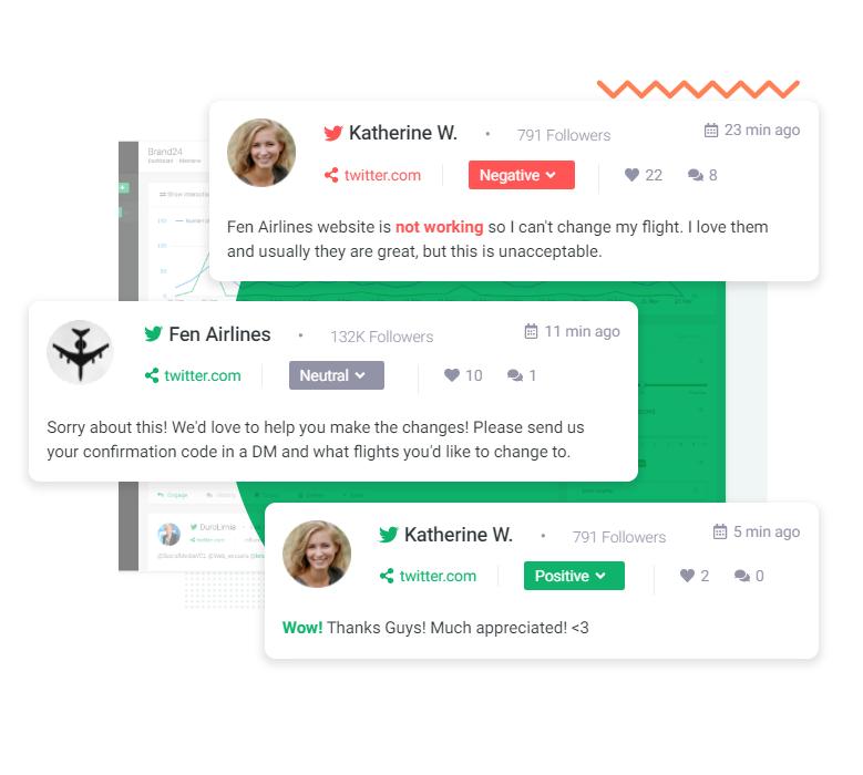 Twitter Monitoring Benefits